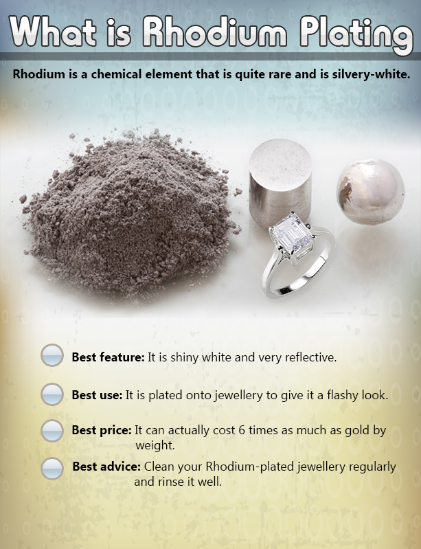 What is Rhodium Plating